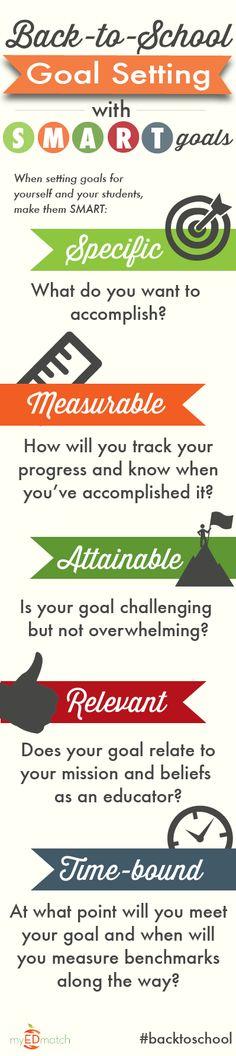 Back-to-School Goal Setting with SMART Goals #teaching #backtoschool