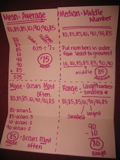 Mean, Median, Mode, Range Foldable  Fabulous Fourth Grade: Tons of Foldables on this site
