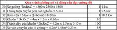 Thiết bị phồng nở gạch bê tông nhẹ http://huali.vn/wp-content/uploads/2014/05/thiet-bi-aac-4.jpg