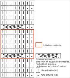 Palmikkopipo edestakaisneulosraidoin | Punomo