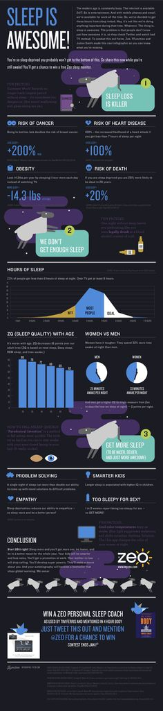 Sleep is Awesome! | Fast Company info graphic on the importance of sleep