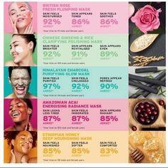 Face Care Tips, Face Skin Care, Skin Care Tips, The Body Shop Uk, Body Shop At Home, Body Shop Online, Best Body Shop Products, Body Shop Skincare, Body Shop Tea Tree