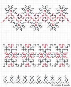 Image result for kasuti embroidery