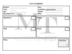 The Bourbon Flavor Wheel and Tasting Sheet | ModernThirst