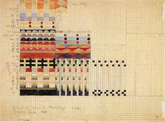 Design of detail for Jacquard wall hanging '5 Chöre' 1928 31x42 cm Private collection