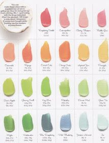 Food Coloring Chart