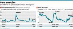 Com câmbio estável, investidor deixa o real | Valor Econômico
