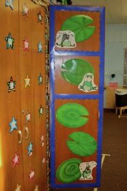Frog Themed Classrooms