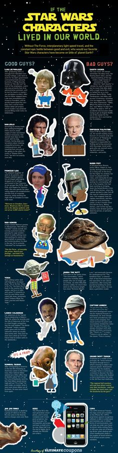 Infographics Archive        2012 Elections      Video      Business      Health & Safety      Social Media      Tech & Gadgets      More infographic categories    You are here: Home | Humor Infographics Archive | If the Star Wars Characters Lived in Our World  If the Star Wars Characters Lived in Our World