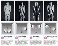 I like the last two lighting techniques Photography Cheat Sheets, Photography Lessons, Nude Photography, Light Photography, Photography Tutorials, Portrait Photography, Photography Ideas, Studio Lighting Setups, Photography Lighting Setup