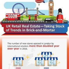 my latest infographic about UK Retail Sales Check it out at my website (Link in bio)  Designed by Mandy Li For Details please inbox or email.  #layoutdesign #annualreport #freelancedesigner  #graphicdesigner #UI #UIdesign #userinterface #presentationdesign #freelancer #設計 #設計師 #book #brochure #bookdesign #leaflet #designer #multimedia #website #logo #banner #freelancework #hongkong #korea #seoul #japan #taiwan #publish #publication #publisher #infographic