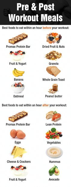 Diet And Nutrition, Sport Nutrition, Nutrition Guide, Proper Nutrition, Nutrition Classes, Nutrition Tracker, Nutrition Month, Nutrition Education, Dieting Foods