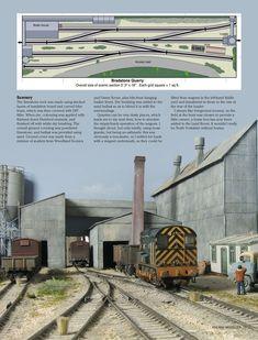748 Best HO Shelf Layouts images in 2019   Model railway track plans