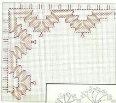 Cat Cross Stitches, Cross Stitch Bookmarks, Hand Embroidery Stitches, Cross Stitch Embroidery, Embroidery Patterns, Cross Stitch Patterns, Weaving Designs, Weaving Projects, Swedish Weaving Patterns