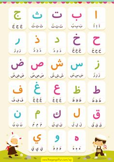 Free Printable : New Hijaiyah Poster – The Gang of Fur Arabic Alphabet Letters, Arabic Alphabet For Kids, Alphabet Code, Alphabet Tracing, Arabic Handwriting, Learn Arabic Online, Arabic Phrases, Arabic Lessons, Islam For Kids