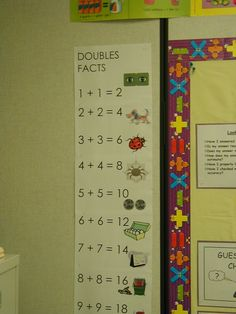 Love this chart for visualizing doubles facts.