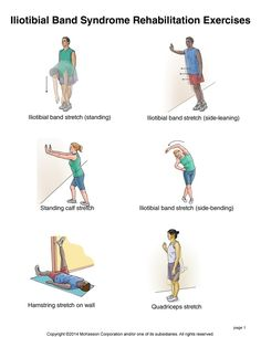 Summit Medical Group - Iliotibial Band Syndrome Exercises