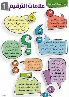 معلقات قواعد اللغة العربية موارد المعلم Learning Arabic Learn Arabic Alphabet Learn Arabic Language