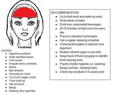 Acne - Mapping causes and recommendation | NEUGLOW - Singapore Aesthetic Specialists | Singapore Aesthetic Clinic