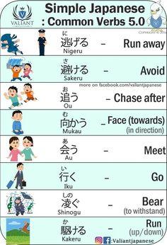 Valiant Japanese: Common verbs 5 #easyjapaneselanguage #japaneselessons