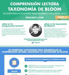 La taxonomía de Bloom en la comprensión lectora parte 2 aborda los tres últimos procesos cognitivos de orden superior; análisis, síntesis y evaluación.