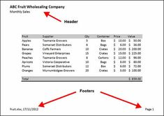 How to insert and delete header, footer, and header picture in Excel?