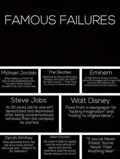 Wow...this adds perspective. Great way to teach students to fight through the rough times and never stop trying.
