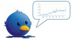 Twitter Analytics Now Available For All