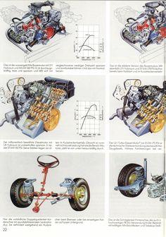 www.vwpix.org T3 Prospekte deutschland transporter 1984_08_Der_Volkswagen_Transporter Seite0022.jpg