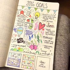 """""""Day 4 of the #planwithmechallenge and it's time for the #biggoals of 2016. I focused on school, creativity, love, travel, and money. Plus, a few mantras…"""":"""