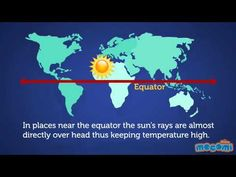 ▶ Why is it so hot near the Equator - Geography Videos for Kids - YouTube