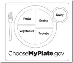 A blank My Plate graphic for use with Meal Planning. One