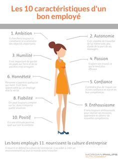 Les 10 éléments qui font de vous un bon employés! #coaching #conseil #emploi #travail #salarié #attitude
