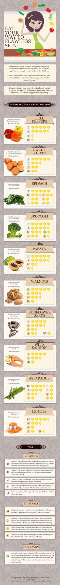 Top Ten Foods for Beautiful Skin