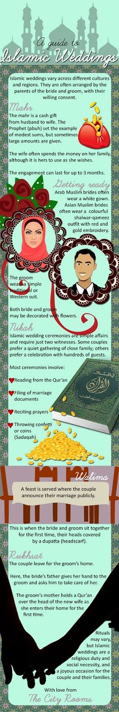 Muslim Wedding Infographic  They have very nice traditions #PerfectMuslimWedding.com