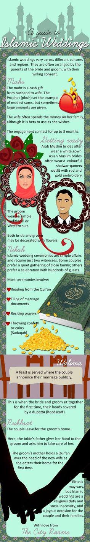 Muslim Wedding Infographic  They have very nice traditions #PerfectMuslimWedding.com