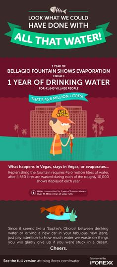 Did you know? A village of 40,000 ppl uses the same amount of water as the Bellagio fountain! #iFOREX