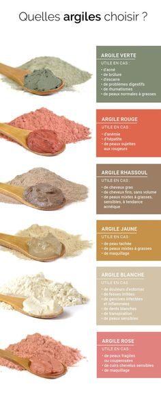 What clays to use in natural cosmetics and therapy? - Green, red, white, rhassoul … Not always easy to know which clay will be the most suitable for ou - Make Up Cosmetics, Homemade Cosmetics, Natural Cosmetics, Beauty Tips For Face, Natural Beauty Tips, Health And Beauty Tips, Face Tips, Beauty Care, Diy Beauty