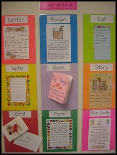 This can be a beneficial sign to hang in the writing center or other wall of the classroom to give students ideas of what to individually write during writing workshop. Kindergarten Writing, Teaching Writing, Writing Activities, Teaching Tips, Writing Resources, Writing Genres, Writing Posters, Expository Writing, Writing Area