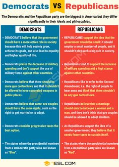 Democrats Vs Republicans: Useful Differences Between Republicans Vs Democrats - 7 E S L Political Topics, Political Ideology, Political Party, Political Science, Government Lessons, Teaching Government, Democrats And Republicans, Republican Values, Teaching History