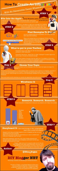 How To Create An Infographic via makeuseof.com