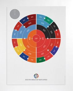 Infographic: A History Of Every Major Sports Championship Ever | Co.Design: business + innovation + design