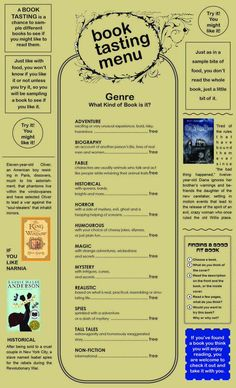 Book tasting menu - add a way to mark off genres and make it a book mark? Or maybe to glue to inside of reader's response journal?
