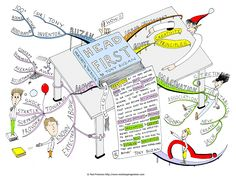 """Creativity Principles Mind Map created by Paul Foreman. The Creativity Principles Mind Map will help you to appreciate what creativity is. The Mind Map breaks down a wonderful quote from the book """"Head First"""" by mind map inventor Tony Buzan (ISBN 0722540469). The mind map looks at how creativity comes about by stretching the imagination and making new associations to establish new ideas that add value. In addition the mind map looks at how creativity gets away from the norm to shock…"""
