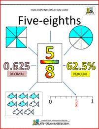 Common Core Fractions: fraction activities eighths Learning Fractions, Fractions Worksheets, Math Fractions, Teaching Math, Equivalent Fractions, Dividing Fractions, Maths, Fraction Activities, Math Resources