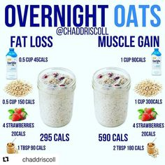 Burn fat, control cravings and lose weight by choosing overnight oats as your go-to breakfast choice. Most people find overnight oats much easier to digest than cooked oats. Slow to rise in the mornin Weight Gain Meals, Healthy Weight Gain, Lose Weight, Weight Gain Drinks, Healthy Meal Prep, Healthy Eating, Breakfast Healthy, Breakfast Ideas, Healthy Breakfast Recipes For Weight Loss