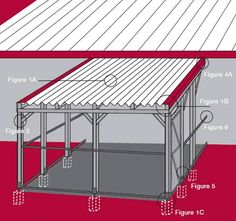 Cat Enclosure Attached To An Existing Structure – DIY - Department of Environment and Primary Industries Diy Cat Enclosure, Outdoor Cat Enclosure, Diy Dog Run, Feral Cat House, Department Of Environment, Cat Fence, Outdoor Cats, Outdoor Ideas, Cat Condo
