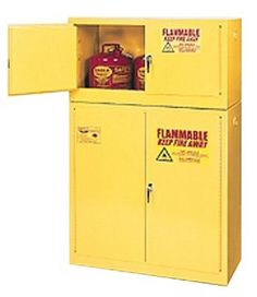 """22.25"""" H x 43"""" W x 18"""" D Flammable Liquid 15 Gallon Safety Storage Cabinet"""