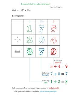 BLOG EDUKACYJNY DLA DZIECI Aa School, Math Notes, Thing 1, Bar Chart, Education, Blog, Montessori, English, Kids