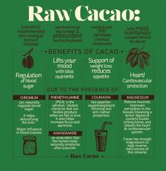 Benefits of raw cacao (not cocoa - which is highly refined and void of nutritional value)
